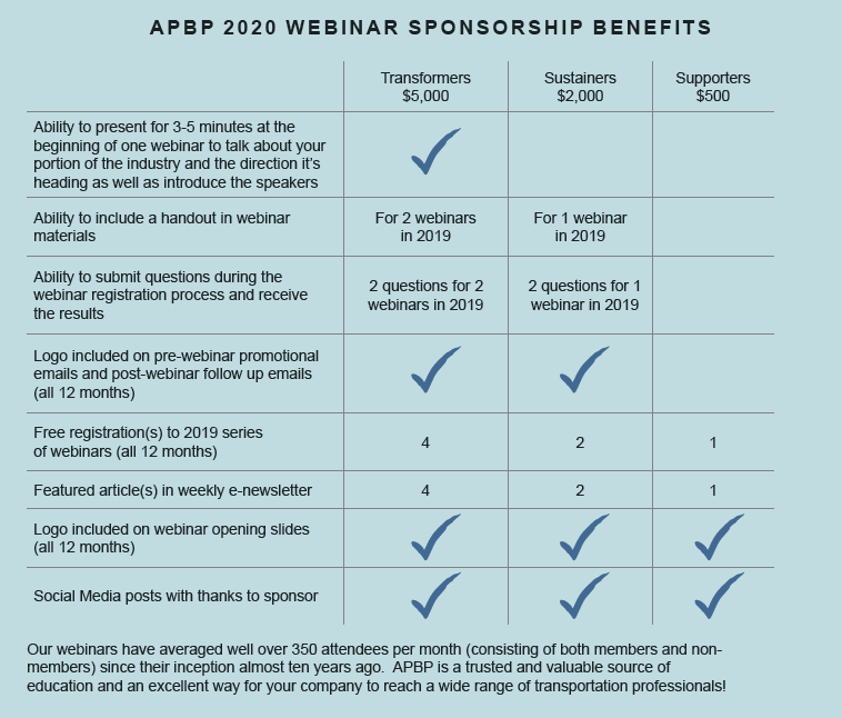 APBP 2020 Webinar Sponsorship Benefits